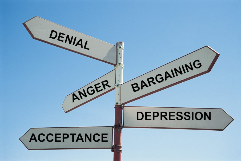 Signpost with the stages of grief